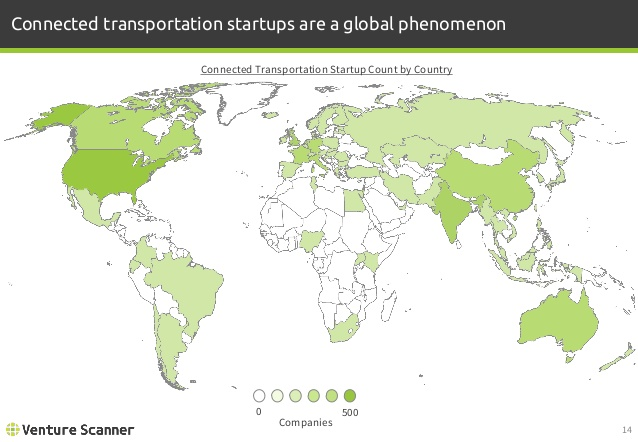 Connected Transportation Company Count by Country