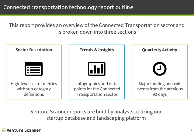 Connected Transportation Report Outline