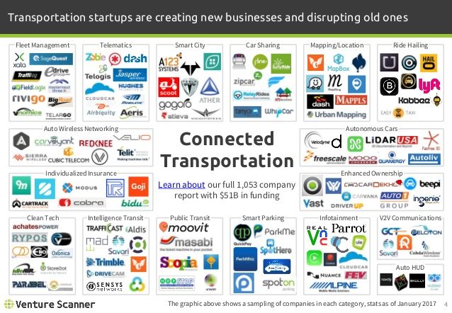 Connected Transportation Logo Map