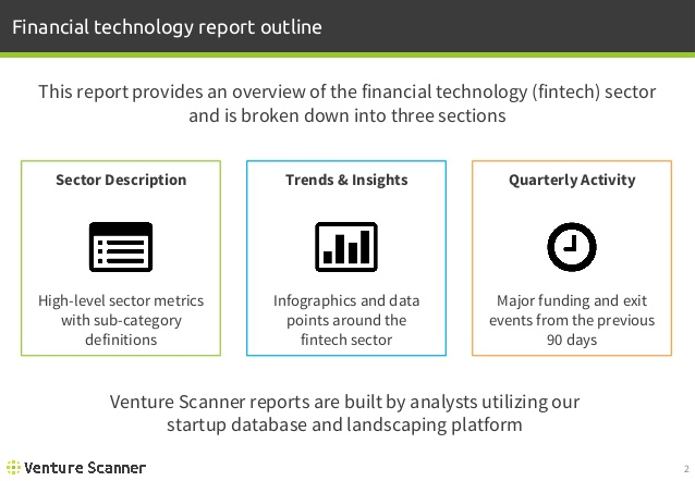 FinTech Report Outline