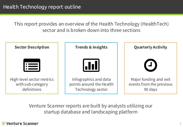 Health Technology Report Outline