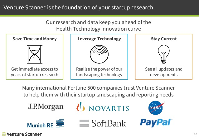 Venture Scanner Process Overview
