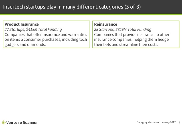 Insurtech Category Definitions 3