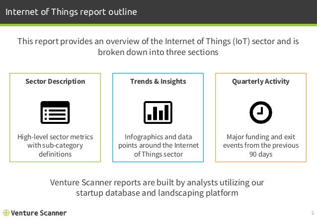 IoT Report Outline