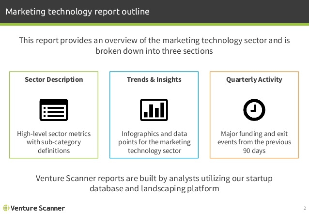 Marketing Technology Report Outline