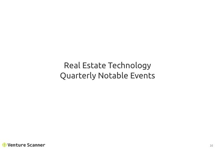 Real Estate Tech Q1 2017 Recent Activity