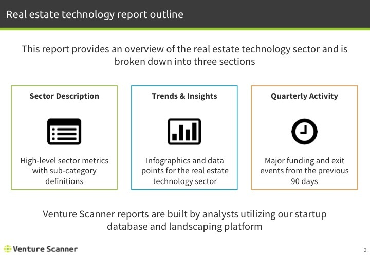 Real Estate Tech Q1 2017 Report Outline