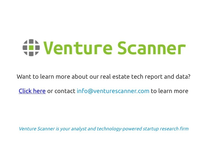 Real Estate Tech Q1 2017 Venture Scanner Contact Info