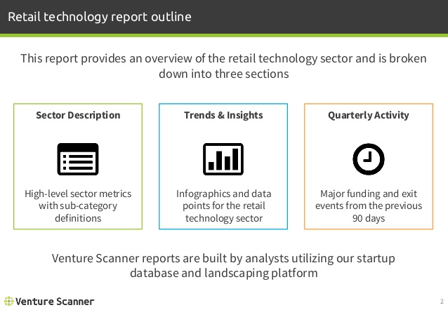 Retail Tech Report Outline