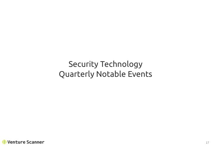 Security Technology Recent Activity