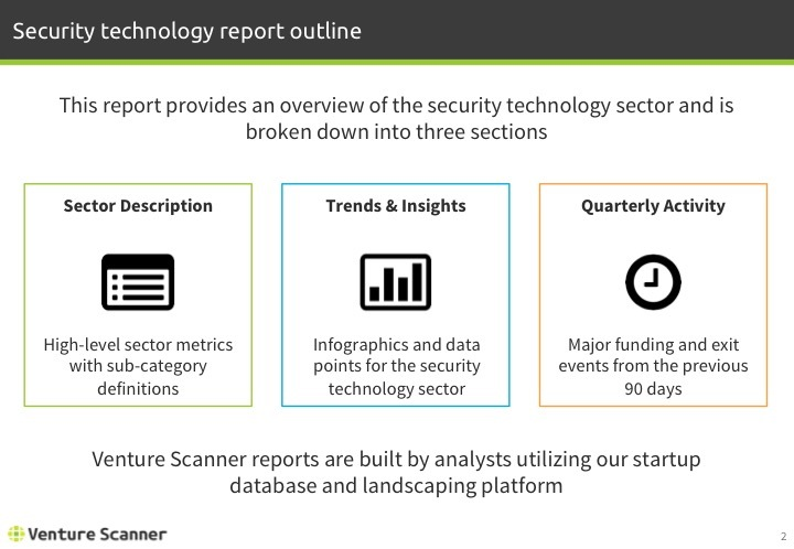 Security Technology Report Outline