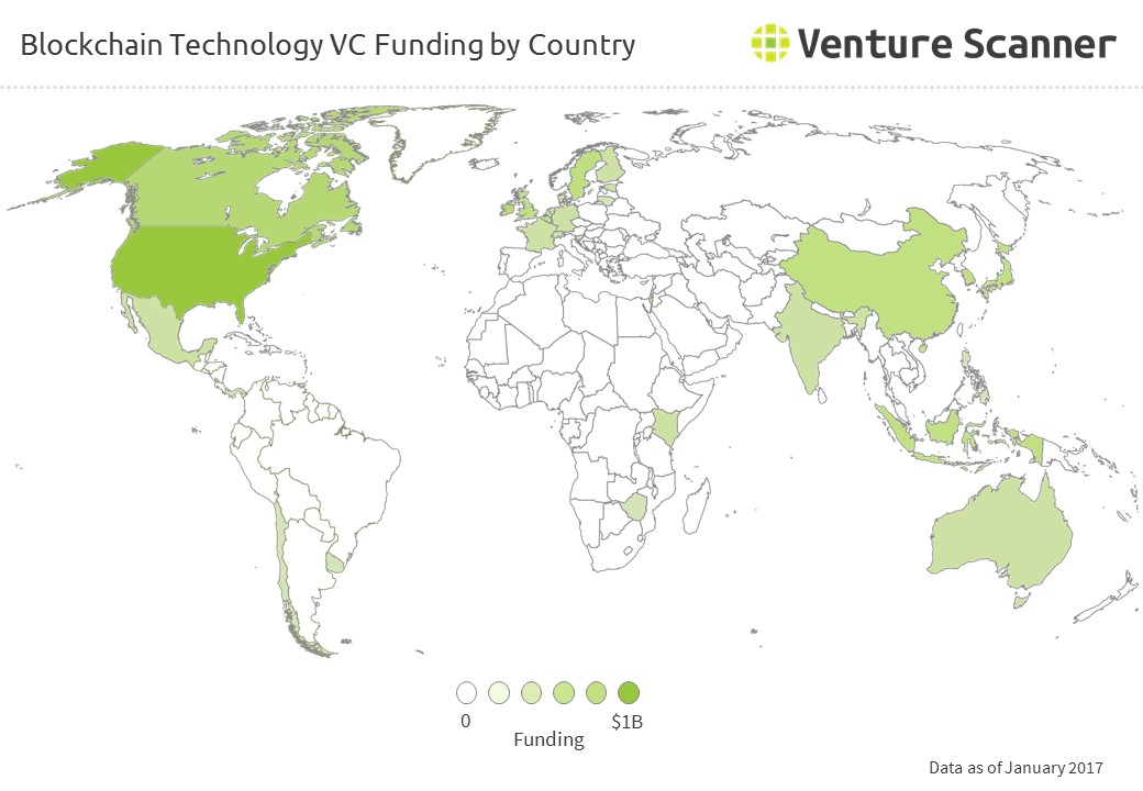 Bitcoin/Blockchain VC Funding by Country