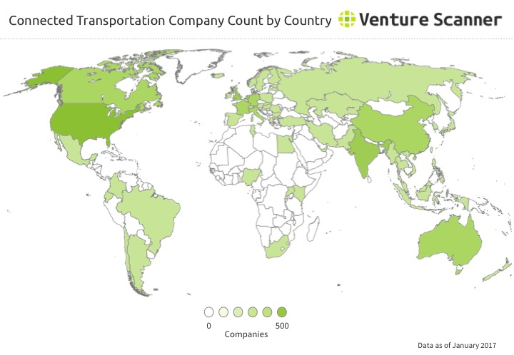 Transportation Startup Count by Country