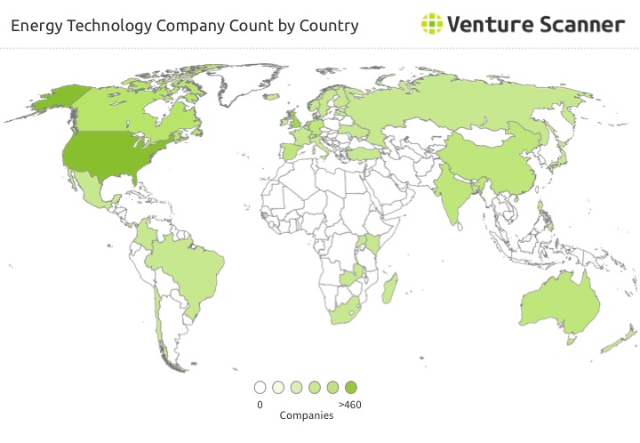 Energy Technology Startup Count by Country