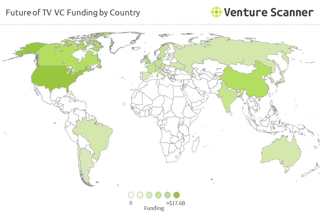 Future of TV Funding by Country