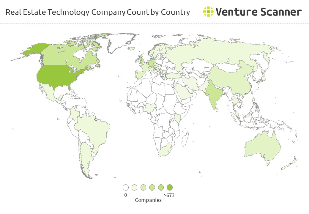 Real Estate Technology Company Count by Country