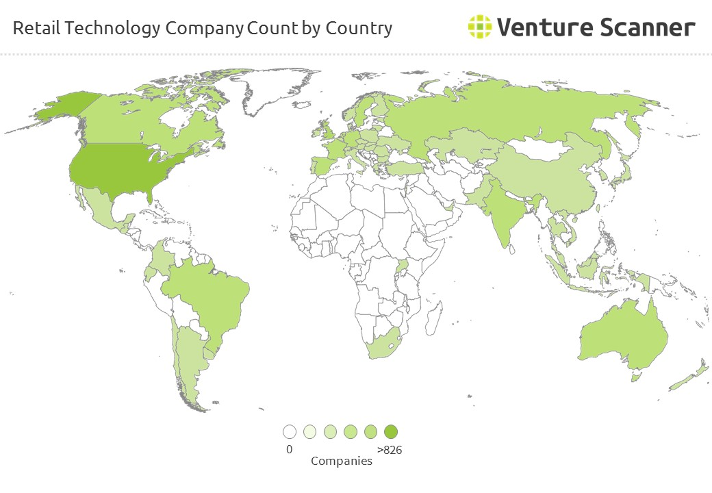Retail Technology Company Count by Country