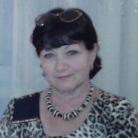 Нищенко Тетяна Володимирівна