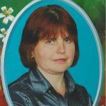 Кіященко Людмила Леонідівна