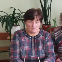 Панченко Світлана Миколаївна