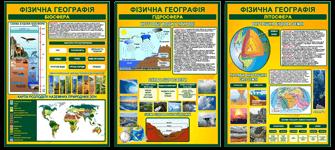 Презентація на тему Живлення водний режим річок і робота річок до уроку з географії у 6класі