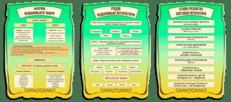 Урок Еволюція героїв Шимек і Бузя у часі Біблійні мотиви у повісті Утвердження етичних цінностей