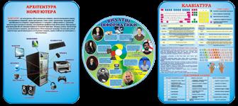 Конспект уроку з інформатики 4 клас Тема Копіювання і переміщення фрагментів тексту | ВсімОсвіта