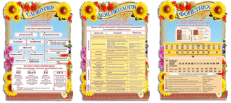 Конспект уроку з української мови Розрізняю пряме і переносне значення дієслів