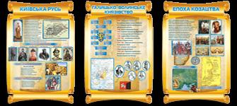 Історія села Полупанівка