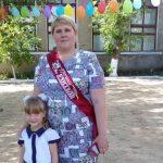 Вишенько Людмила Миколаївна