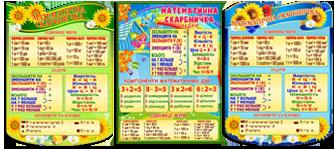 Стенди для початкової школи