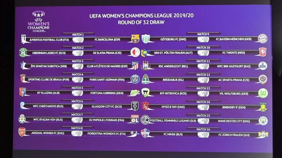 UEFA Champions League: Women's Champions League round of 32 guide.  Juventus v Barcelona, Fiorentina v Arsenal...