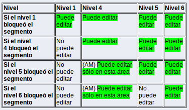 File:Bloqueados.png