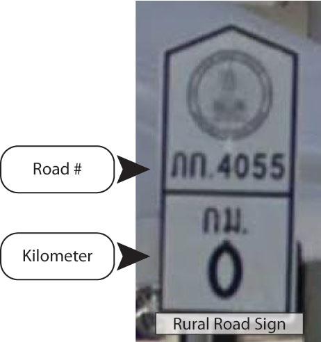File:Thai-Rural-Road-Sign.jpg