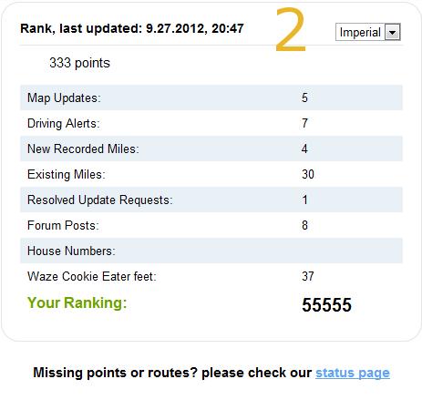 Dashboard rank 201209.png