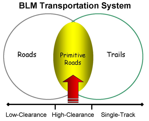 File:BLM roads 1.png