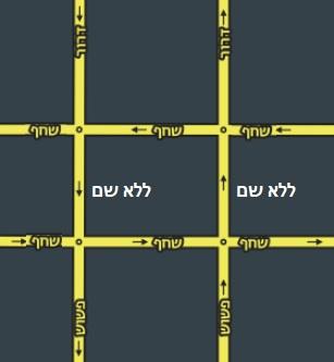 File:Segment Name inside junction.jpg