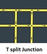 File:T style split junction.JPG