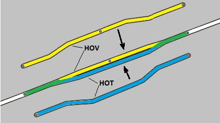 File:HovHotLaneConstruction.jpg