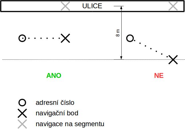 Navigacni body 3.png