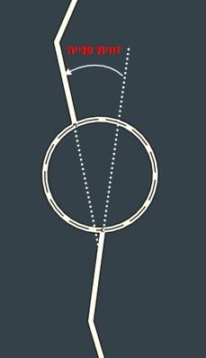 File:Turn Angle in RA.jpg