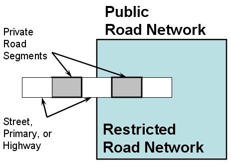 File:Restricted-gate.png
