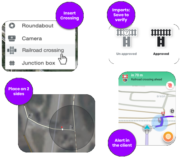 File:Railroad crossing overview.png
