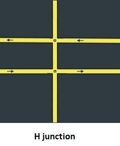File:H junction Captioned.jpg