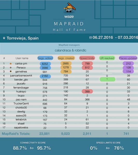 File:Spain HoFWOW6.png