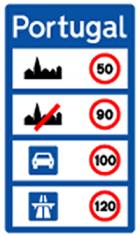 H28 - Limites de velocidade em Portugal