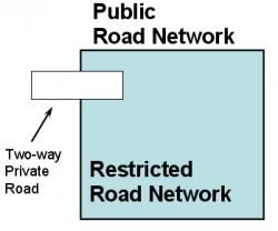 Access Point detail - Alternate Treatment