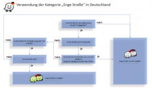 2020-01-30 21 51 34-enge Straße.pptx - PowerPoint.png