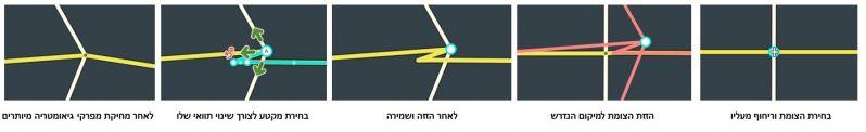 File:Junction Moving.jpg