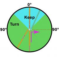 Turn angle geo line.png